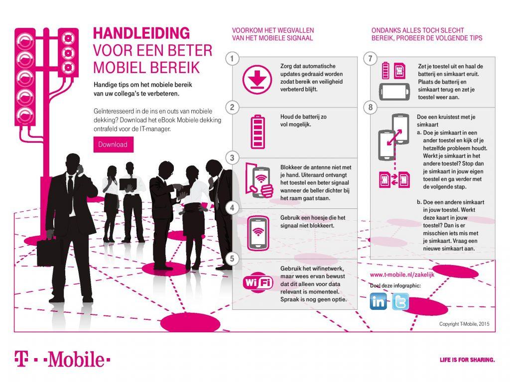 T-Mobile infographic - Handleiding voor beter mobiel bereik