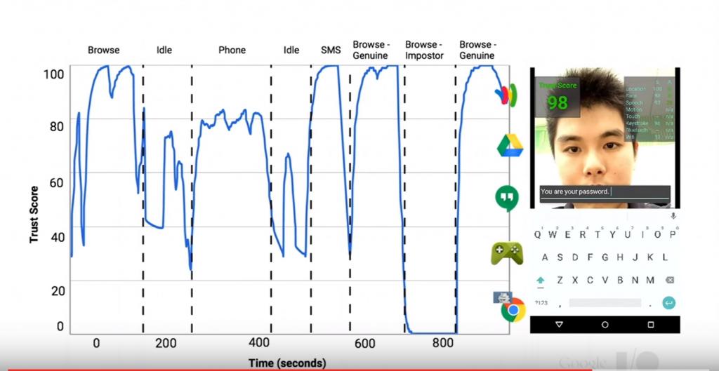 project-abacus-google-screenshot